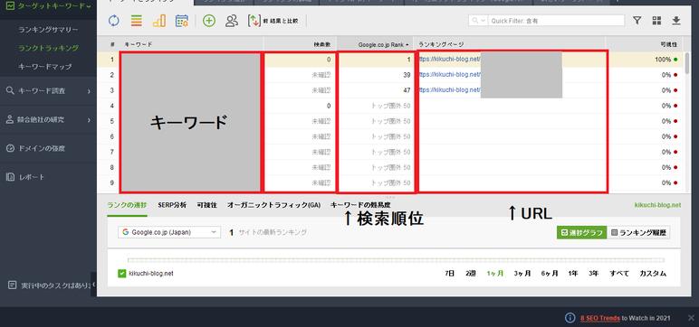 rank trackerのトップ画面